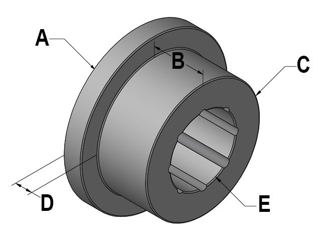 Poly Bushings Chart